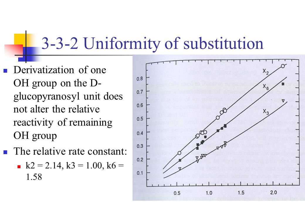 3-3-2 Uniformity of substitution