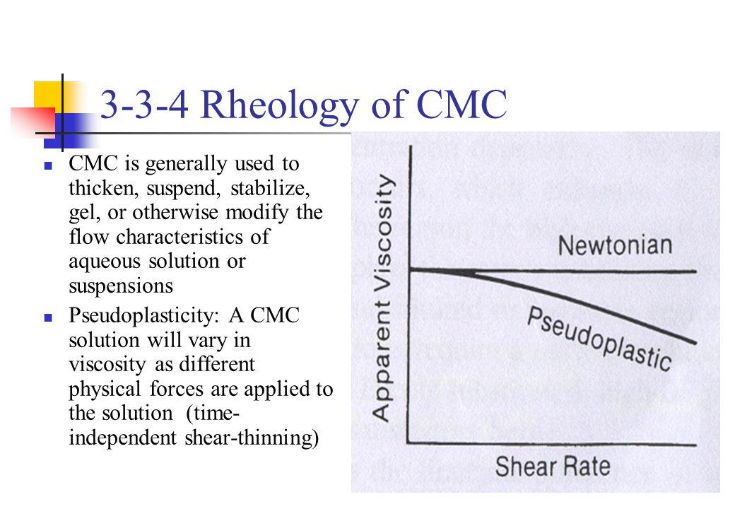 3-3-4 Rheology of CMC