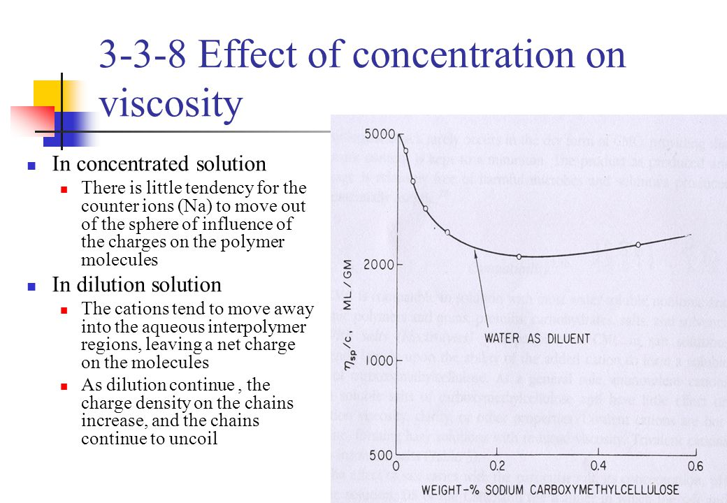 3-3-8 Effect of concentration on viscosity