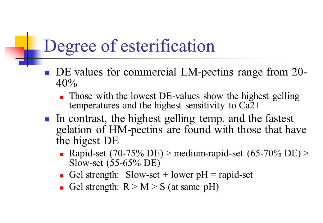 Degree of esterification