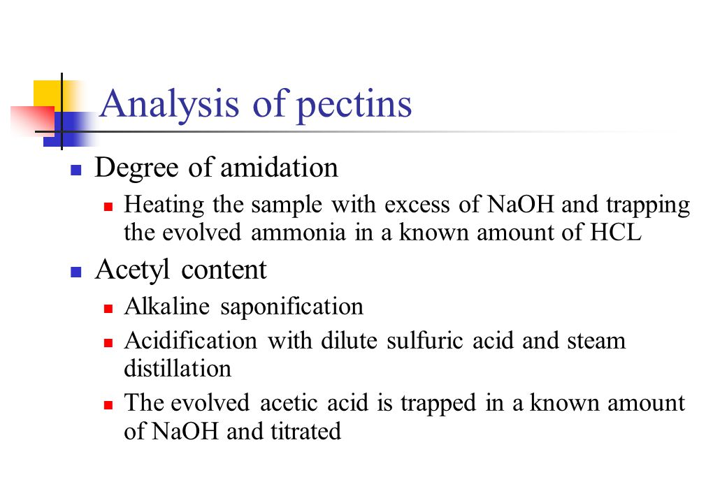 Analysis of pectins Degree of amidation Acetyl content