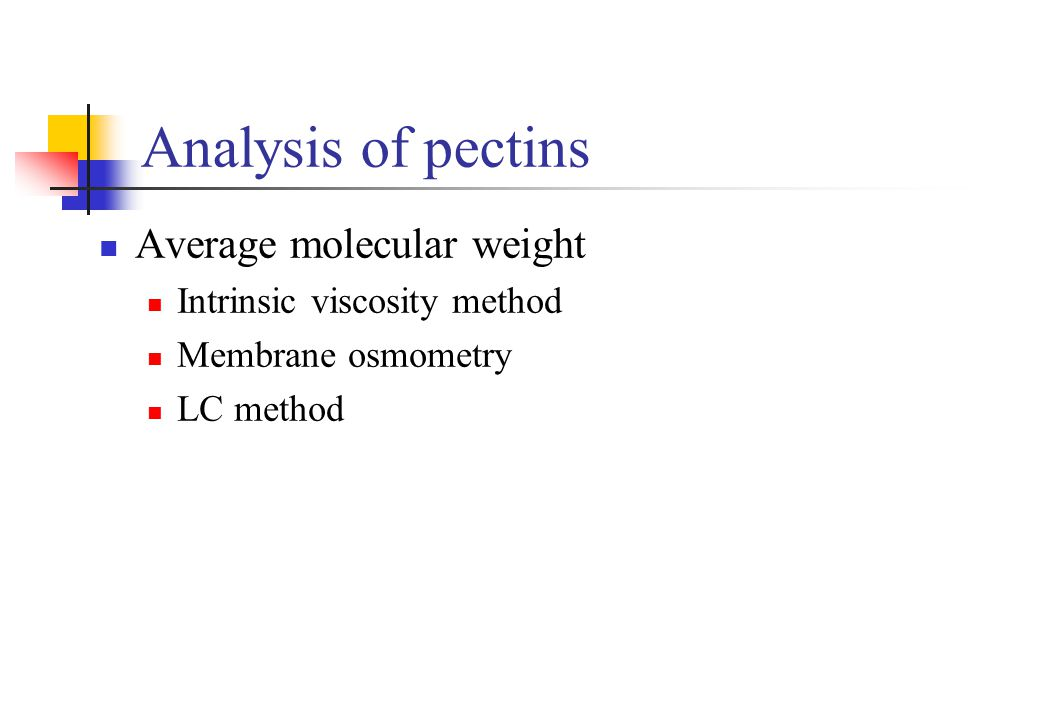 Analysis of pectins Average molecular weight