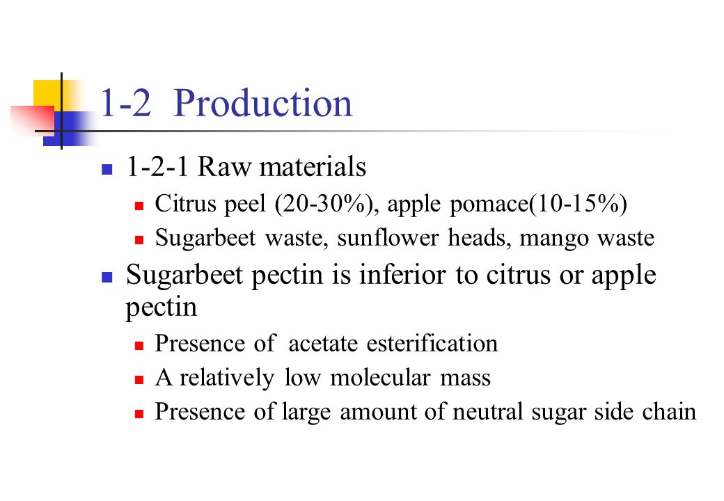 1-2 Production 1-2-1 Raw materials
