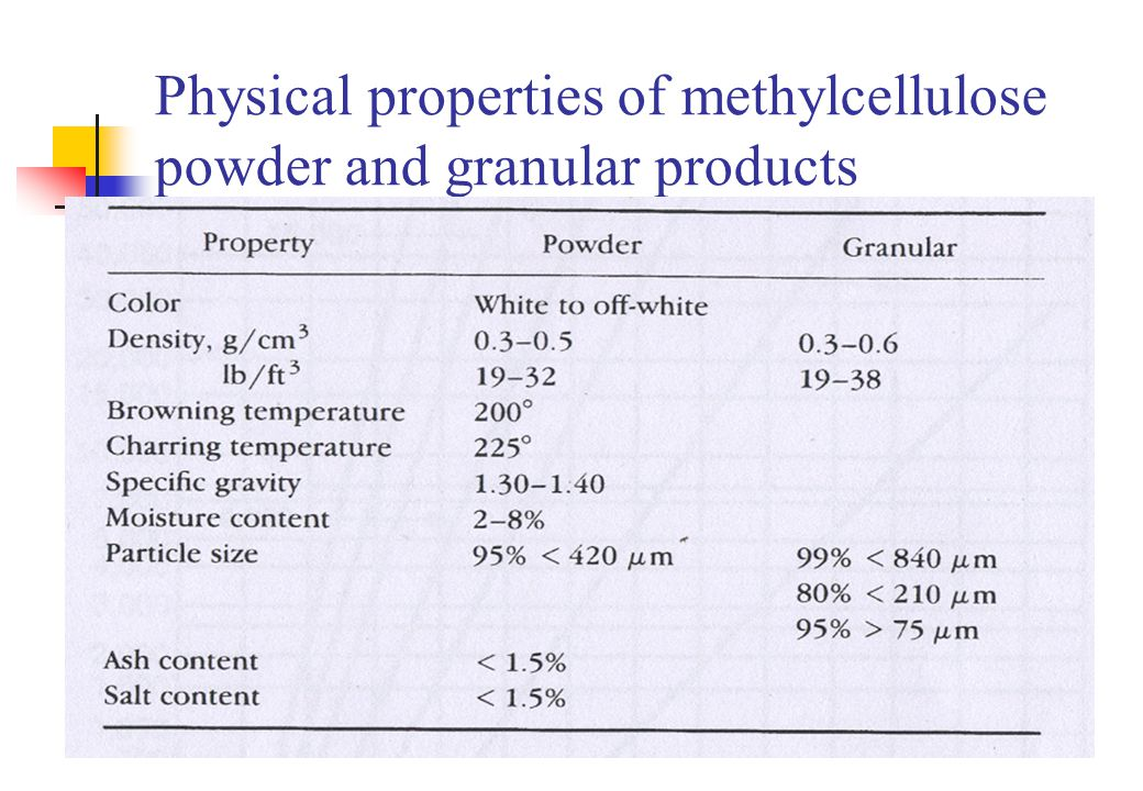 Physical properties of methylcellulose powder and granular products