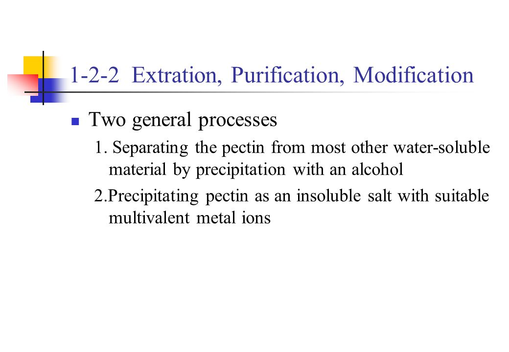 1-2-2 Extration, Purification, Modification