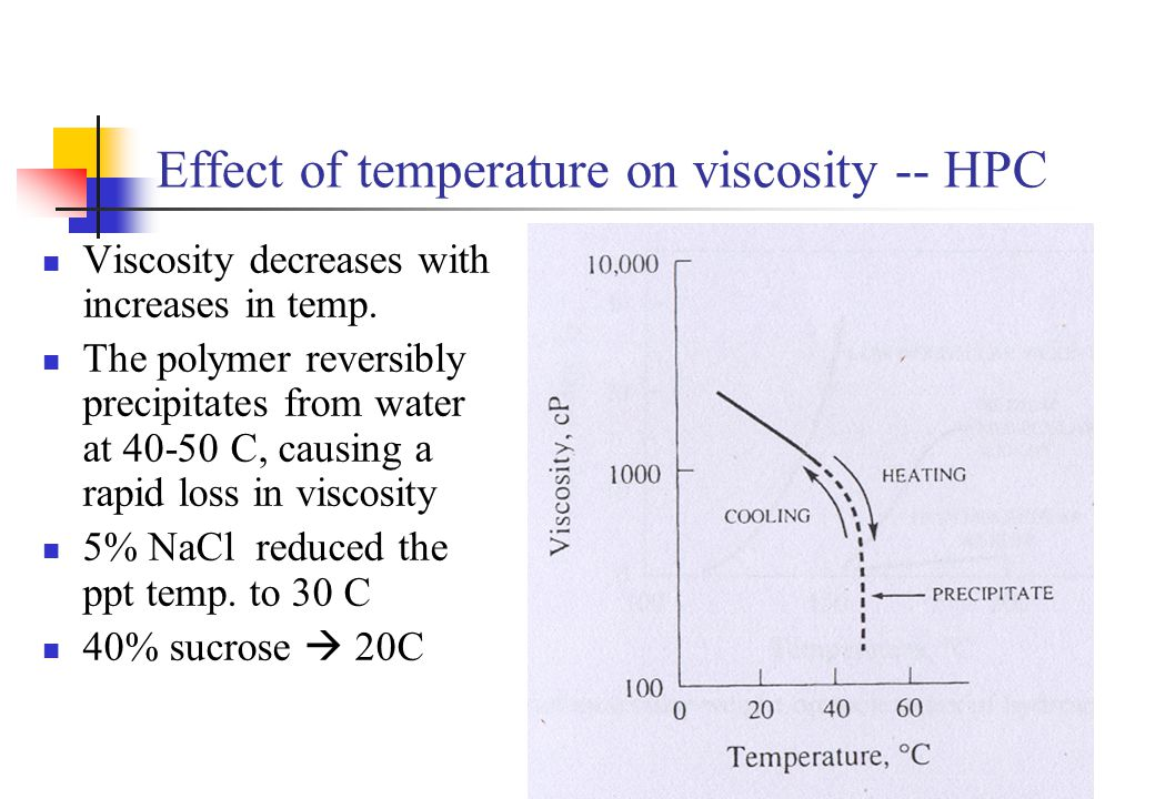 Effect of temperature on viscosity -- HPC