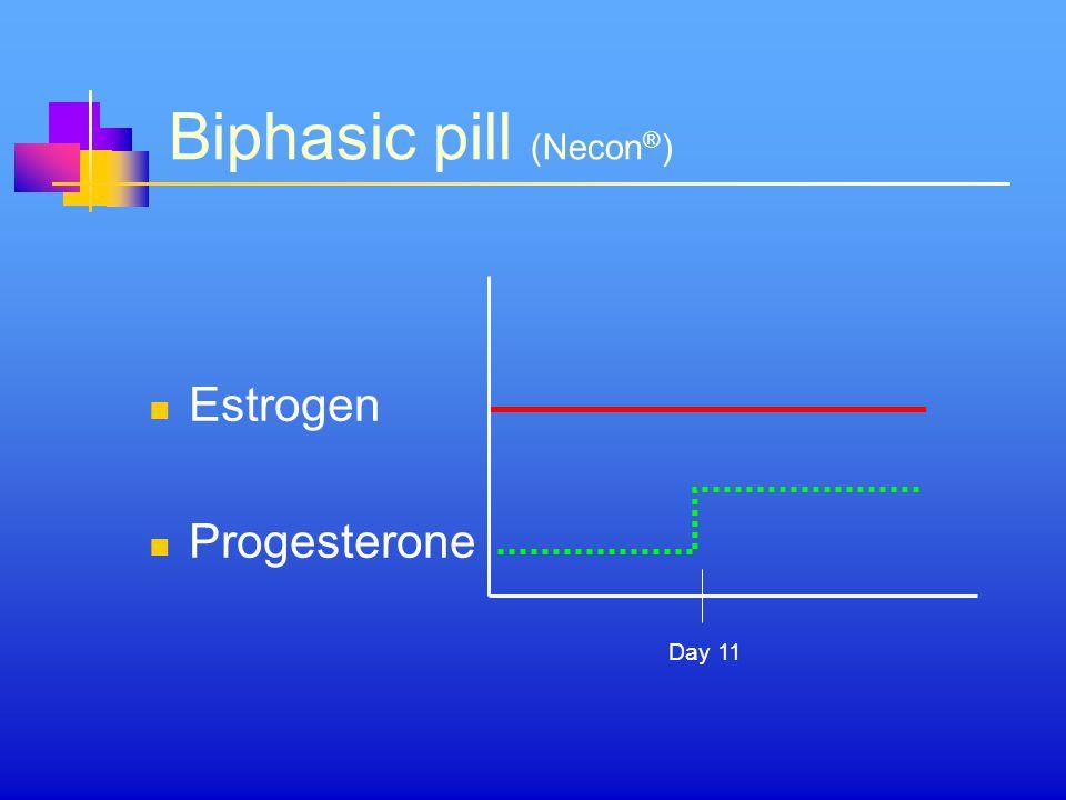 Biphasic pill (Necon®)
