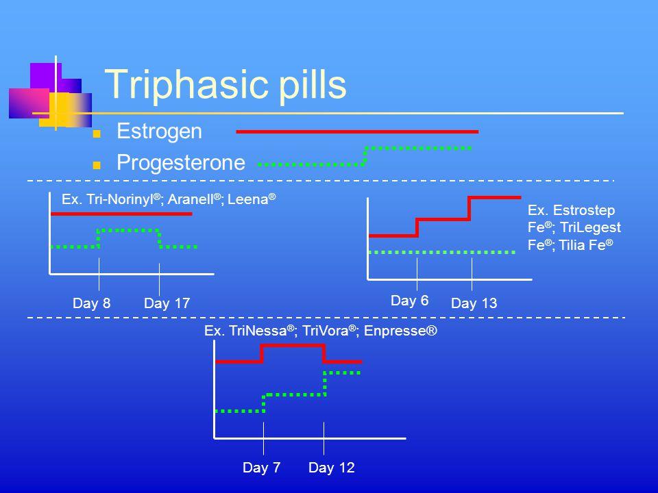 Triphasic pills Estrogen Progesterone