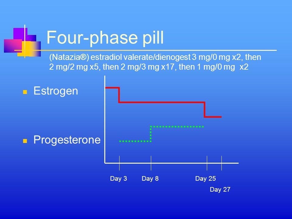 Four-phase pill Estrogen Progesterone
