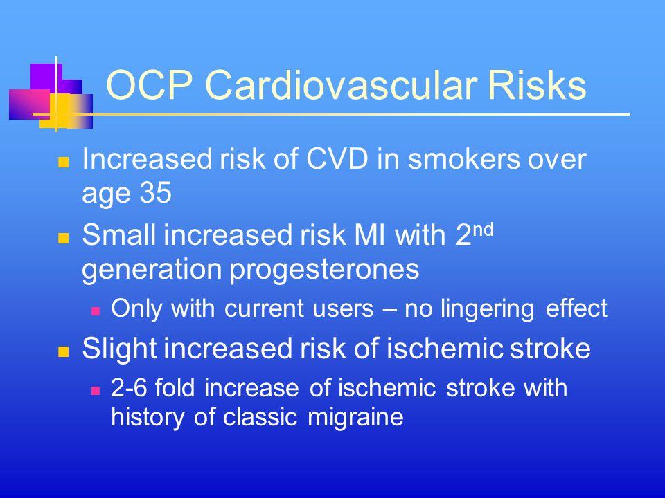 OCP Cardiovascular Risks