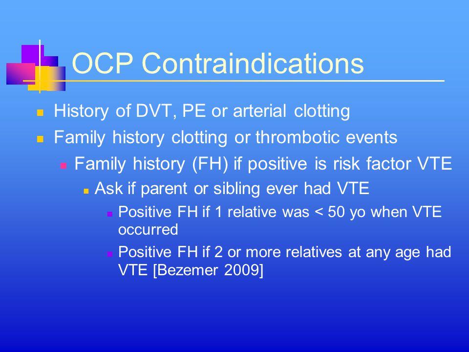 OCP Contraindications