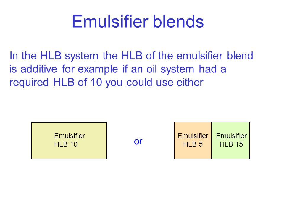 Emulsifier blends