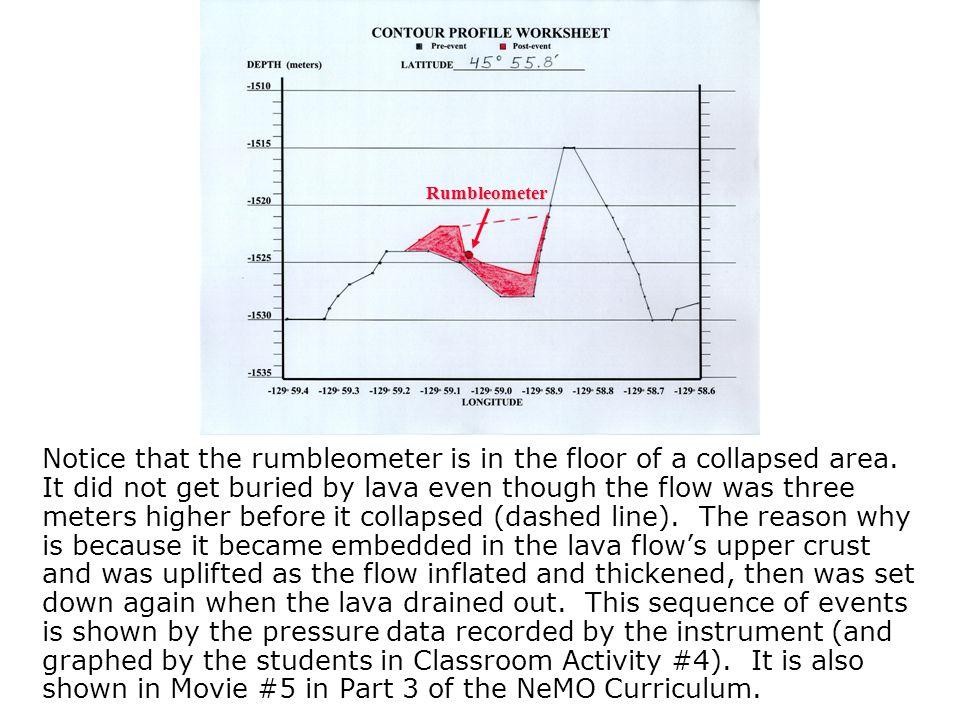 Rumbleometer