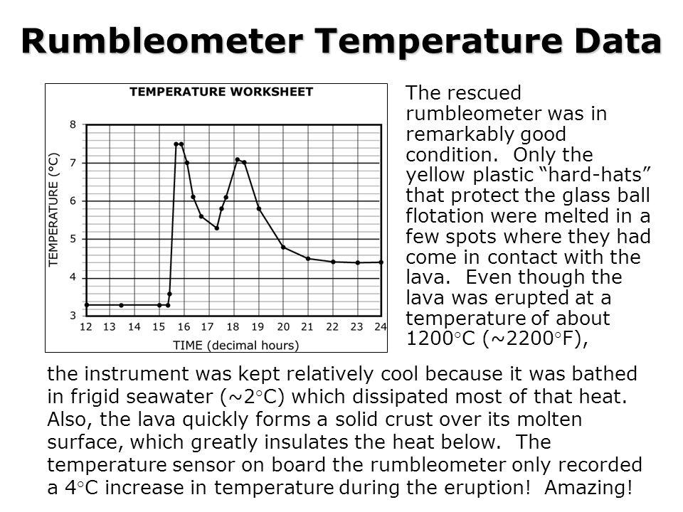 Rumbleometer Temperature Data