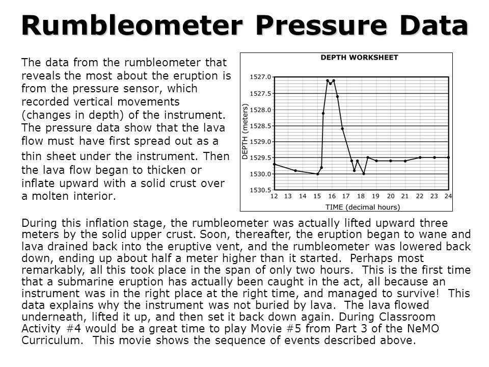 Rumbleometer Pressure Data