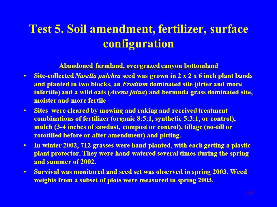 Test 5. Soil amendment, fertilizer, surface configuration