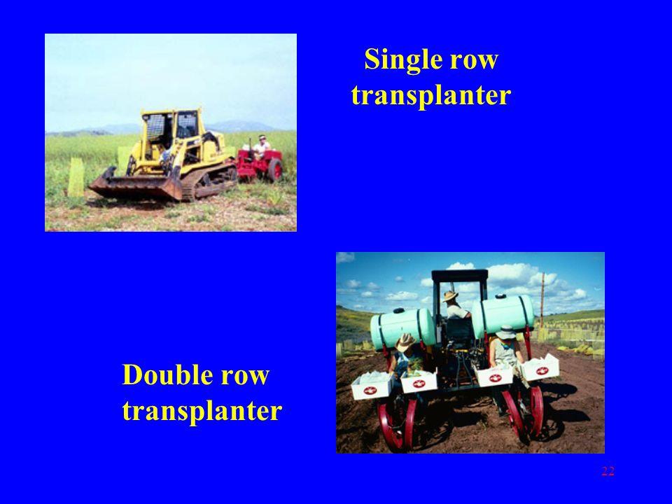Single row transplanter