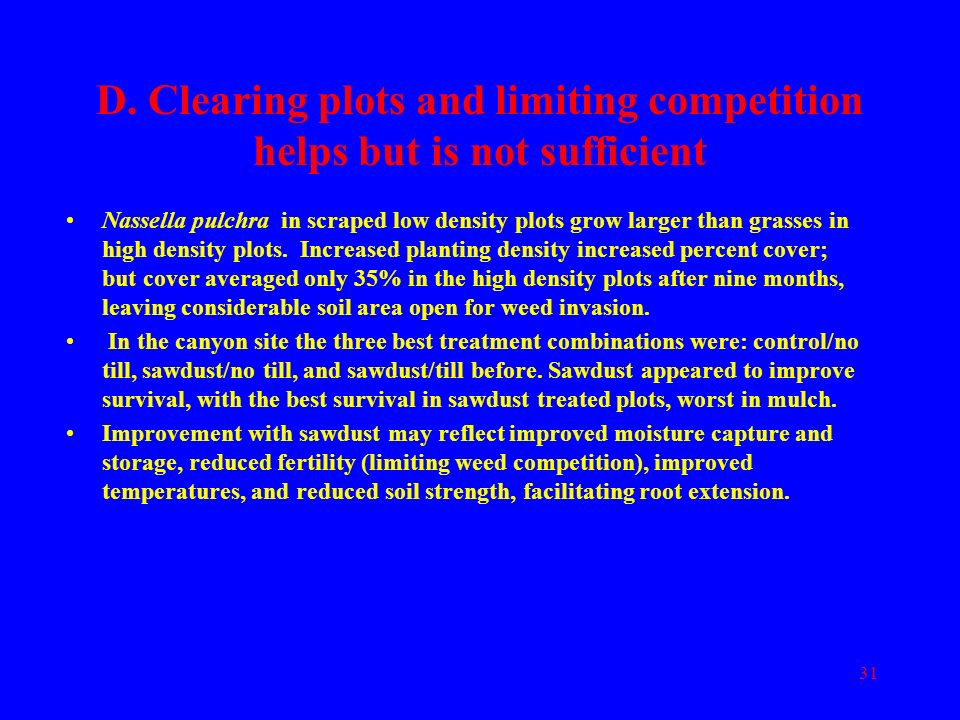 D. Clearing plots and limiting competition helps but is not sufficient