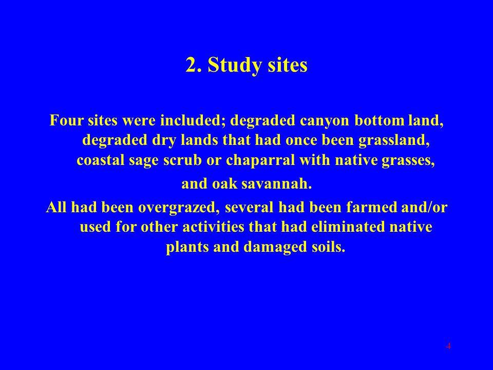 2. Study sites