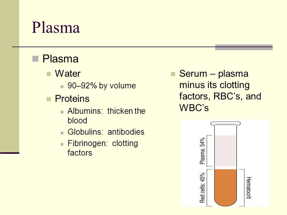 Plasma Plasma Water Proteins