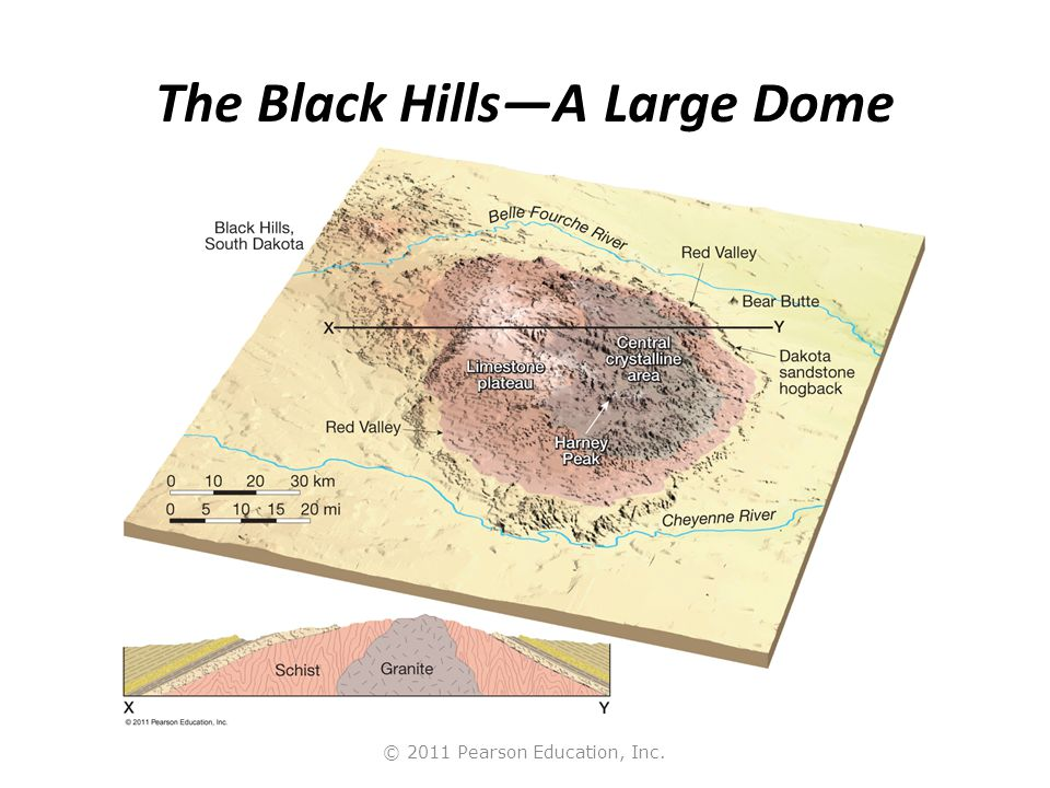 The Black Hills—A Large Dome