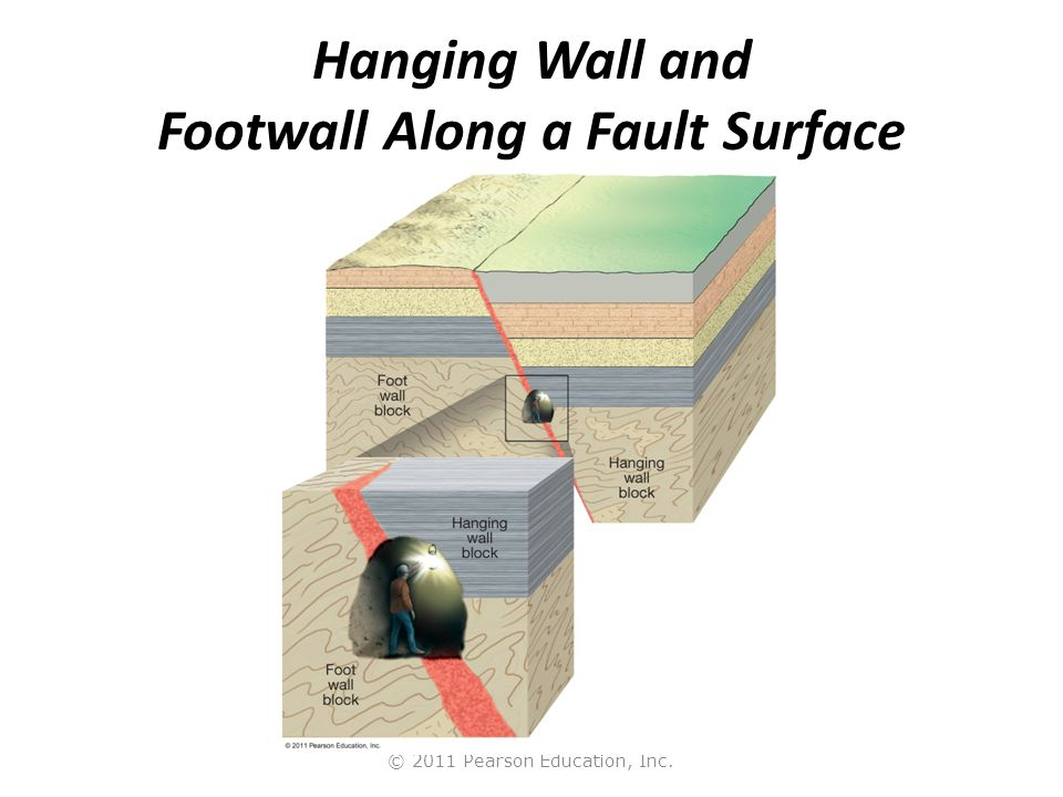 Footwall Along a Fault Surface