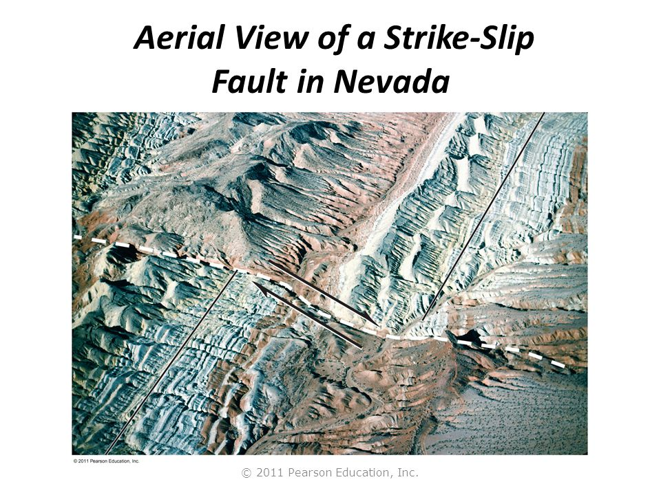 Aerial View of a Strike-Slip Fault in Nevada