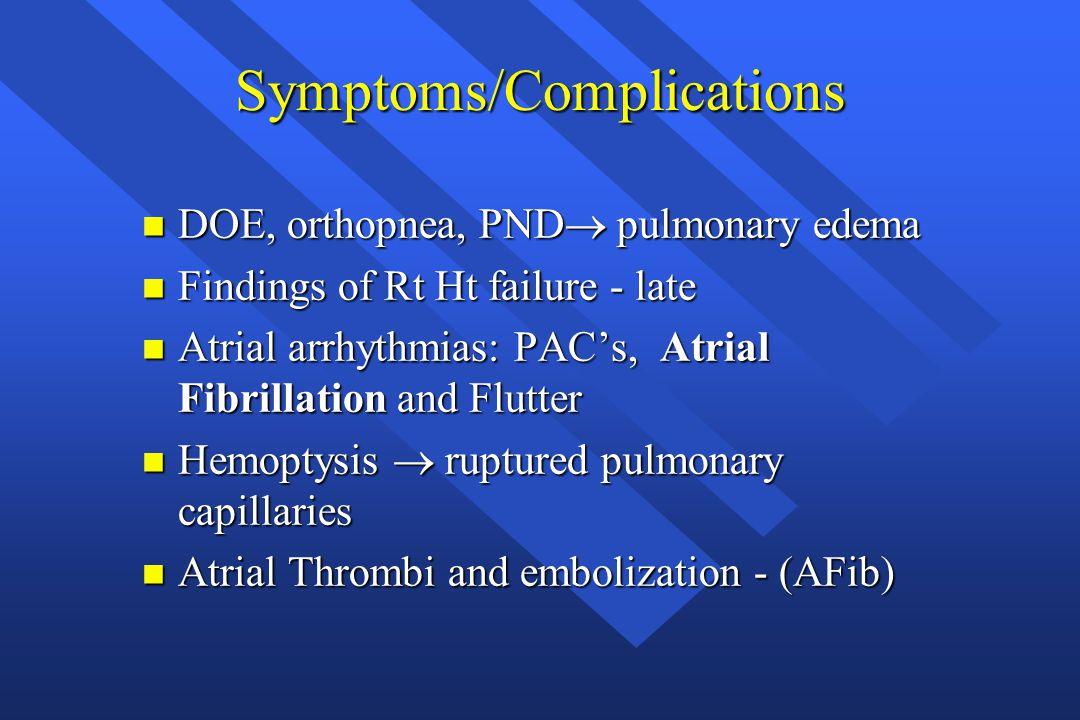 Symptoms/Complications