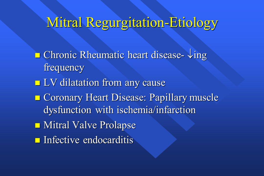Mitral Regurgitation-Etiology