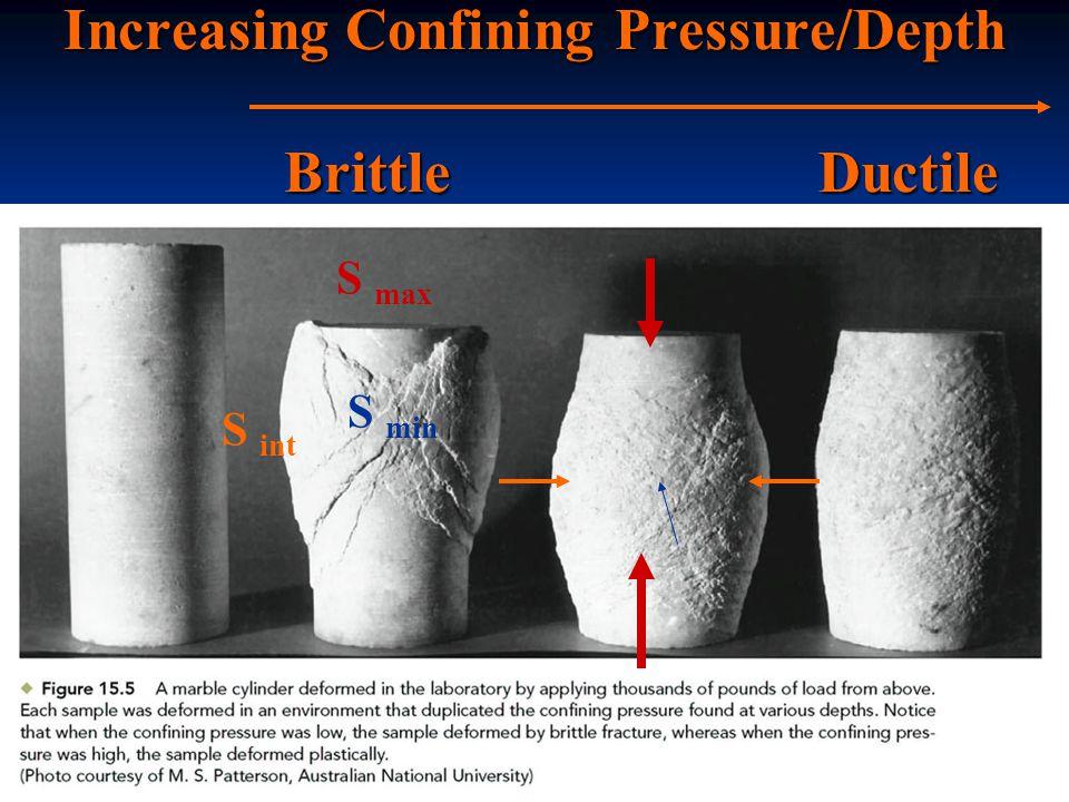 Increasing Confining Pressure/Depth Brittle Ductile