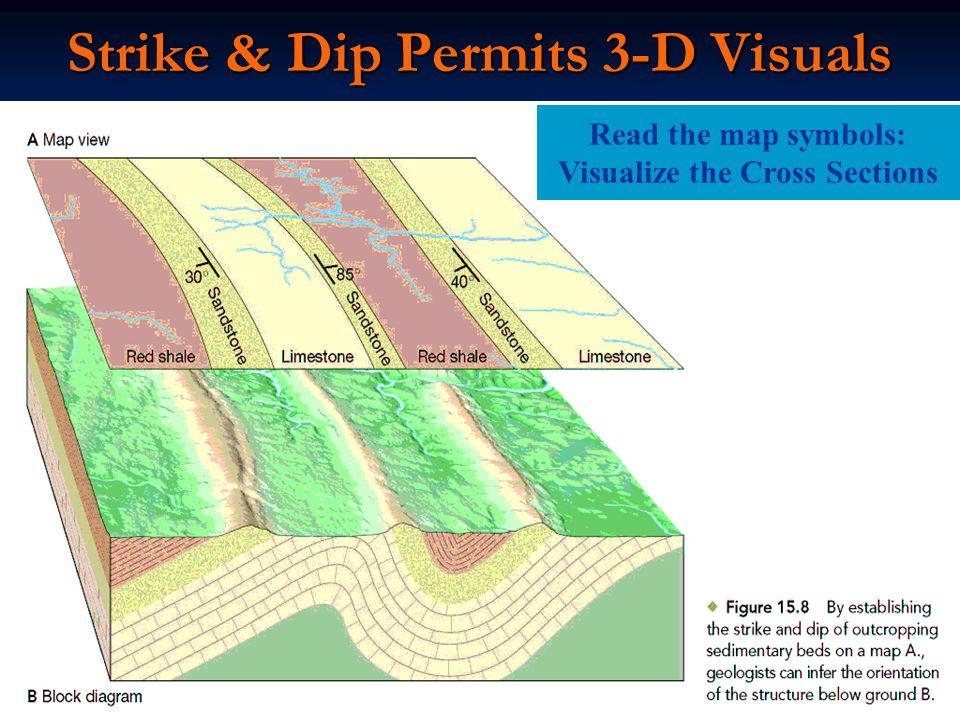 Strike & Dip Permits 3-D Visuals
