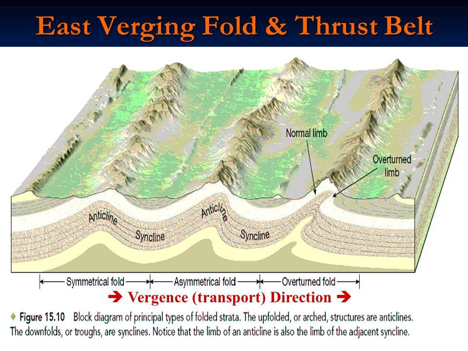 East Verging Fold & Thrust Belt