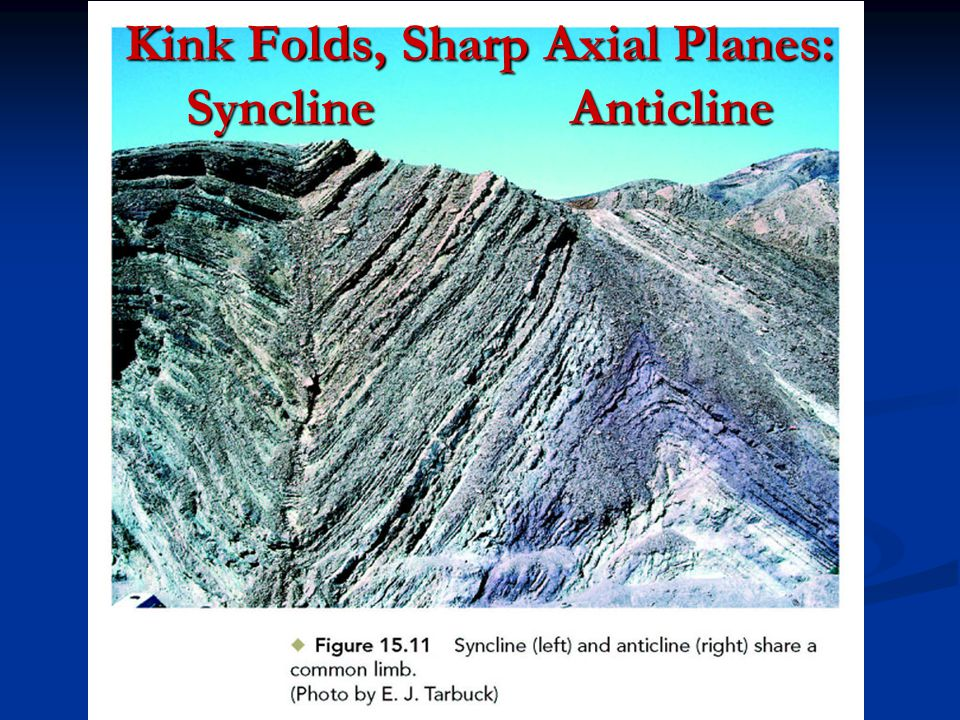 Kink Folds, Sharp Axial Planes: Syncline Anticline