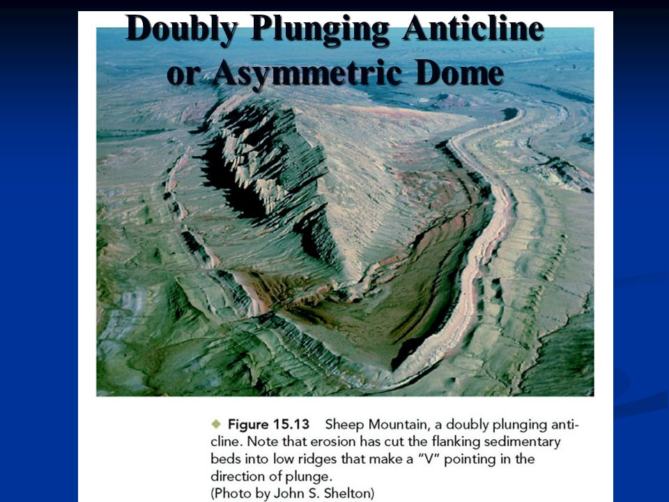 Doubly Plunging Anticline or Asymmetric Dome
