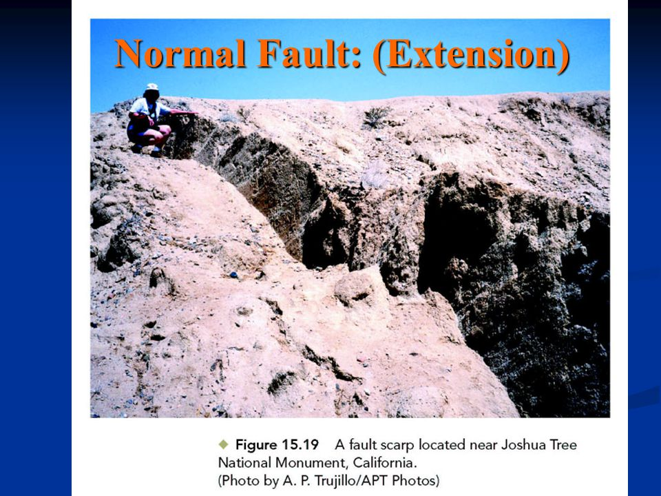 Normal Fault: (Extension)