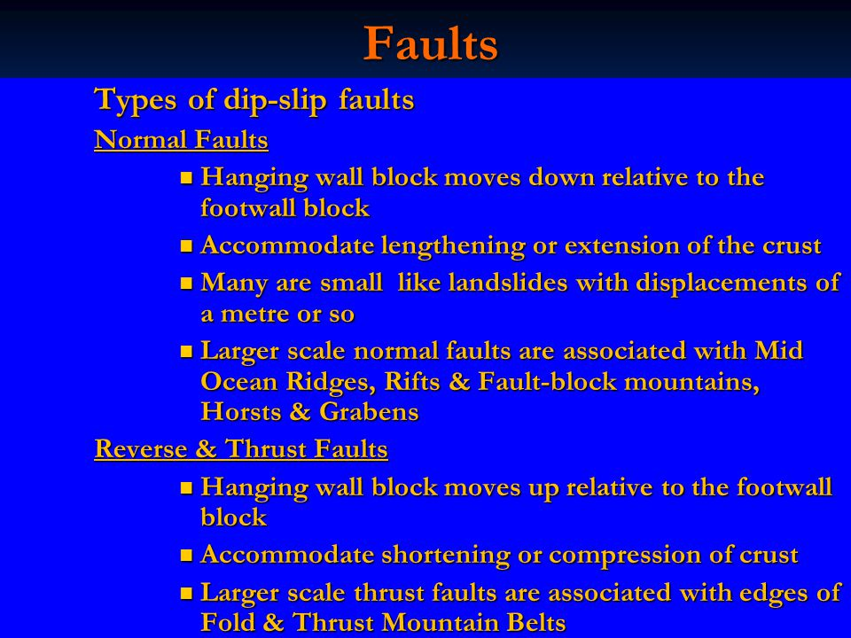 Faults Types of dip-slip faults Normal Faults