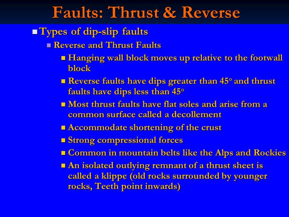 Faults: Thrust & Reverse