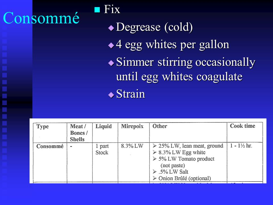 Consommé Fix Degrease (cold) 4 egg whites per gallon