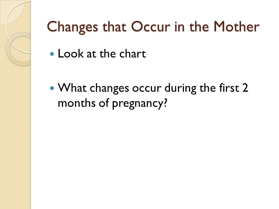 Changes that Occur in the Mother