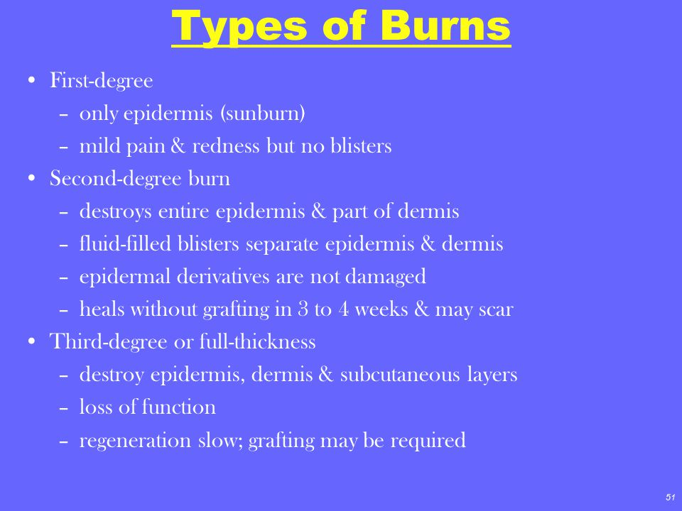 Types of Burns First-degree only epidermis (sunburn)