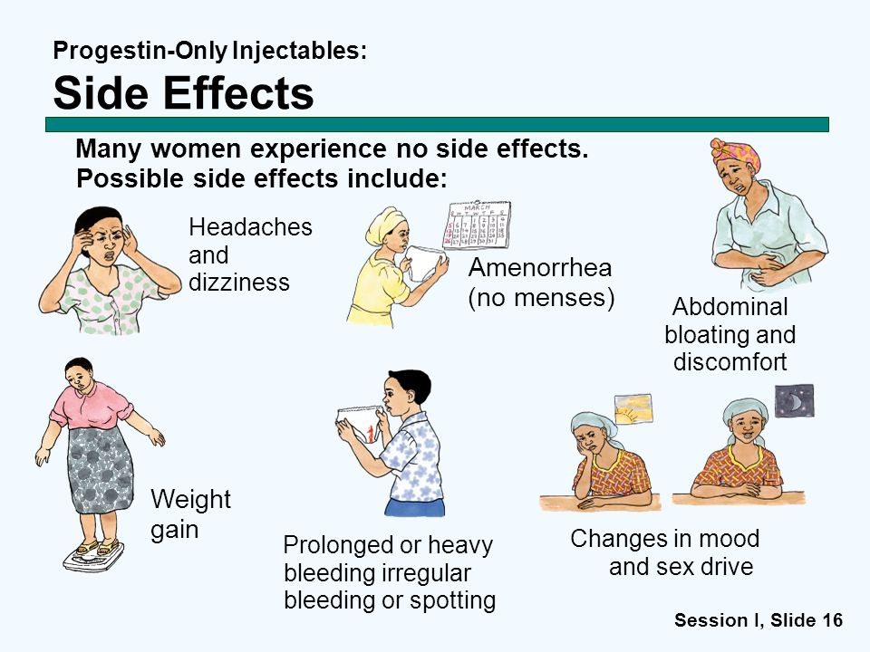 Progestin-Only Injectables: Side Effects