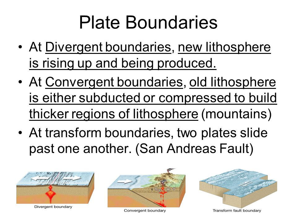 Plate Boundaries At Divergent boundaries, new lithosphere is rising up and being produced.