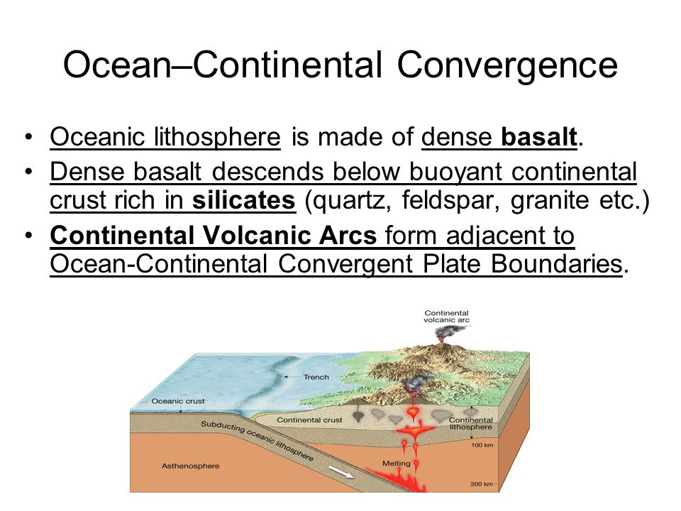 Ocean–Continental Convergence