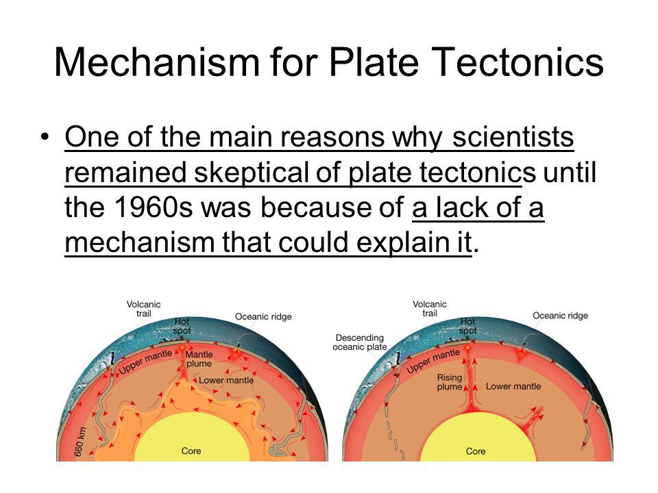 Mechanism for Plate Tectonics