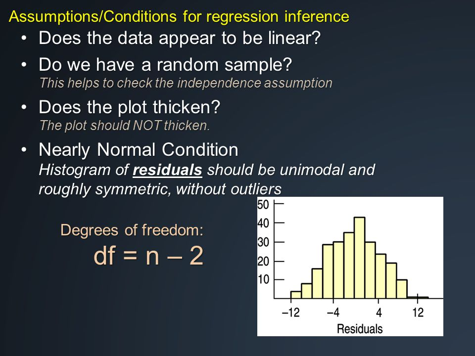 Assumptions/Conditions for regression inference
