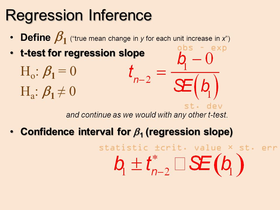 Regression Inference Define 1 ( true mean change in y for each unit increase in x ) t-test for regression slope.