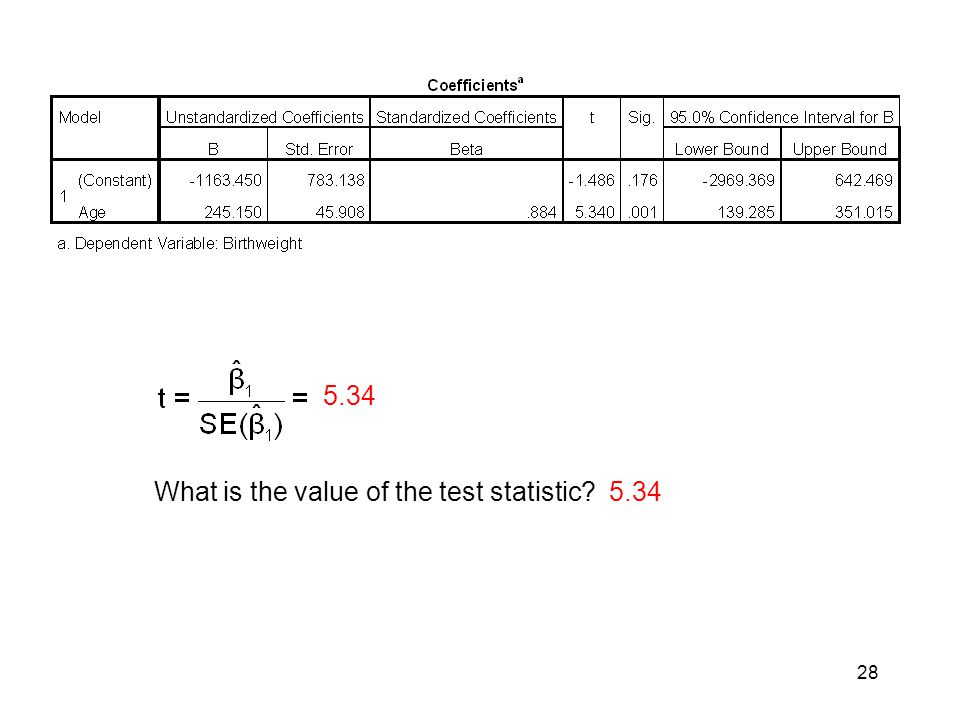5.34 What is the value of the test statistic 5.34