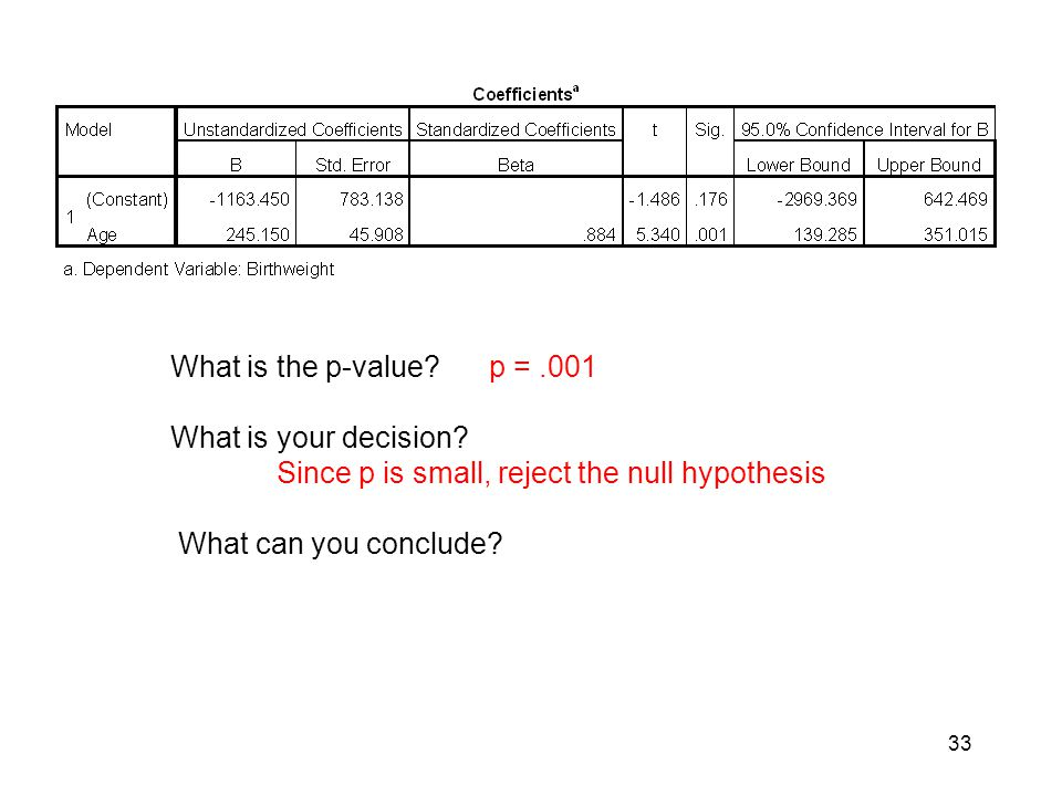 What is the p-value p = .001 What is your decision Since p is small, reject the null hypothesis.