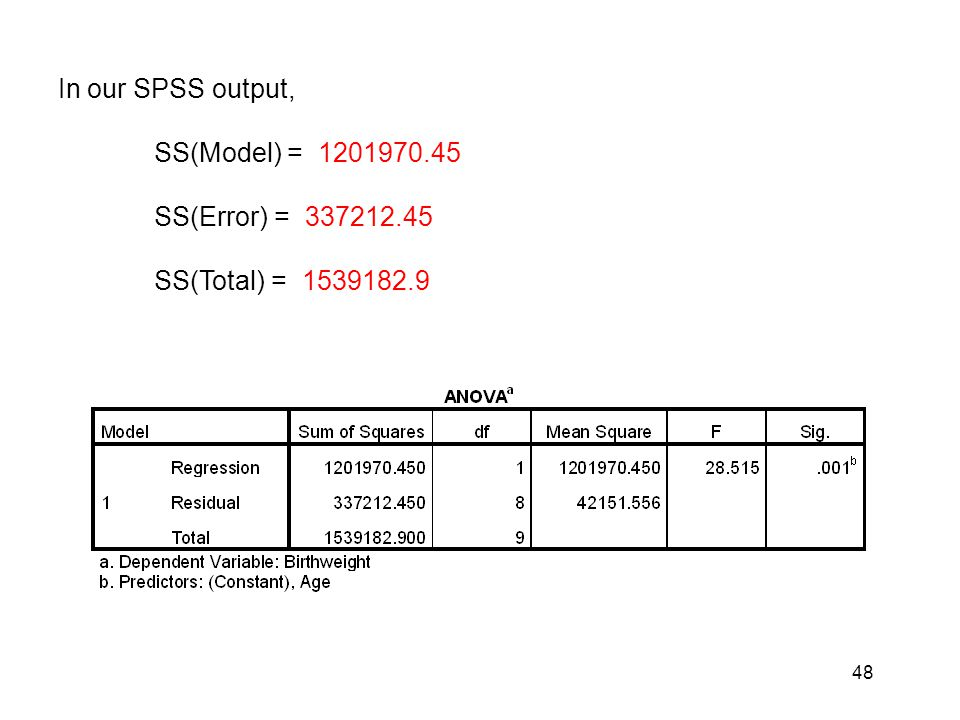 In our SPSS output, SS(Model) = 1201970.45 SS(Error) = 337212.45 SS(Total) = 1539182.9