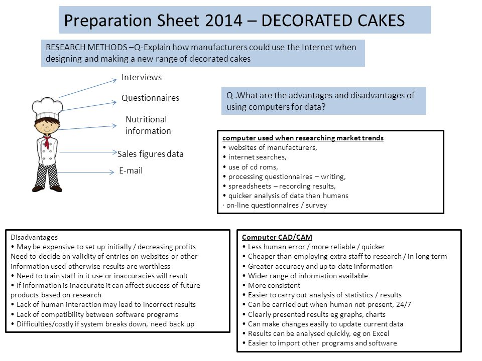 Preparation Sheet 2014 – DECORATED CAKES